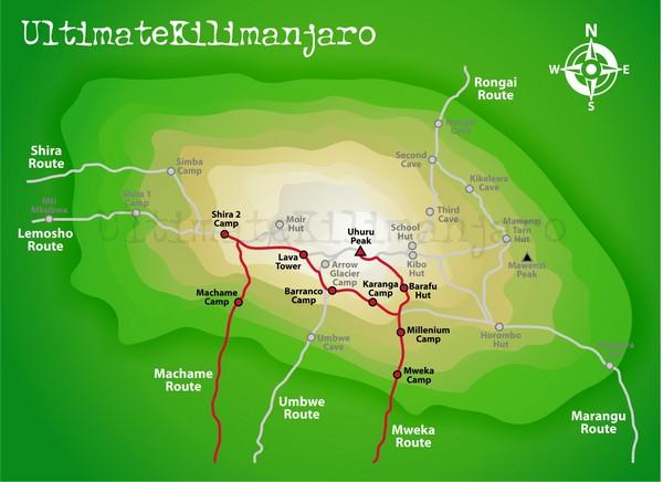 rotas escalada Kilimanjaro